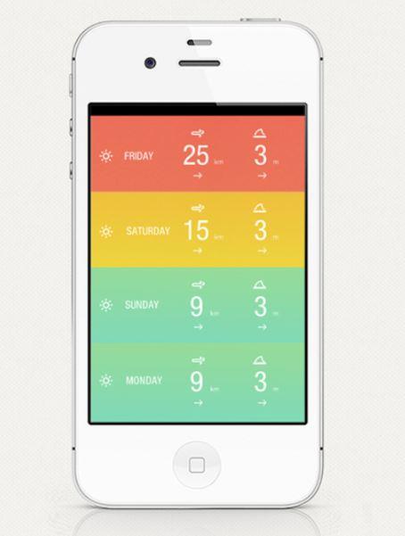Ví dụ về thiết kế Flat Design.