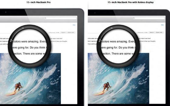 Cách để bạn tối ưu hình ảnh Retina trên website của mình.