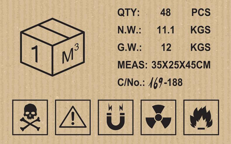 Tầm quan trọng của shipping marks