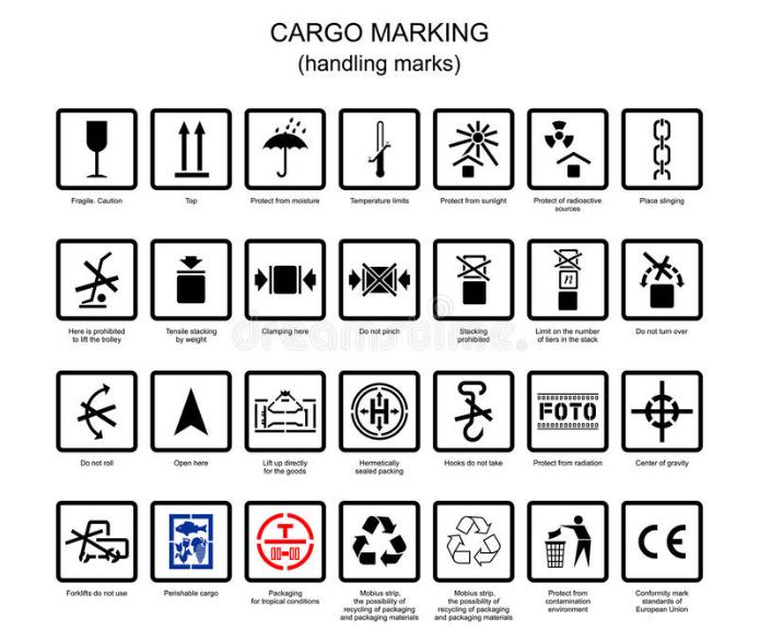 Xử lý vi phạm các ký hiệu shipping marks