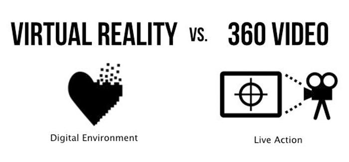Video 360 và VR 360 có gì khác nhau?